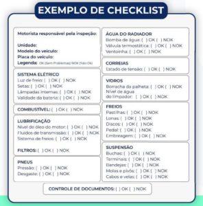 um checklist completo para ilustrar o que você precisa